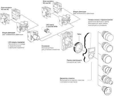 Модульная конструкция серии МТВ2-E