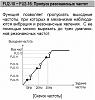 Нажмите на изображение для увеличения.  Название:Пропуск резонансных частот.PNG Просмотров:109 Размер:47.4 Кб ID:35233
