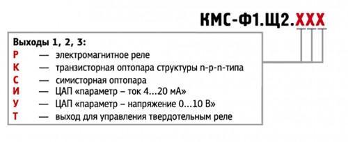 Модификации КМС-Ф1