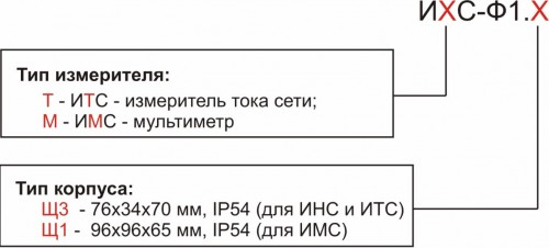 Обозначения при заказеИТС-Ф1 иИМС-Ф1