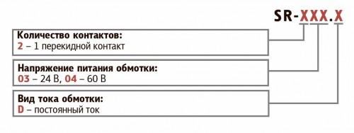 Обозначение при заказе промежуточные реле KIPPRIBOR серии SR