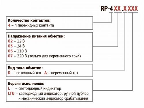 Обозначения при заказе промежуточных реле Kippribor серии RP