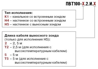 Модификации ПВТ100