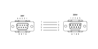 Кабель КС5 (Кабель удлинительный RS-232) DB9F- DB9F (КУВФ.685621.480.108)