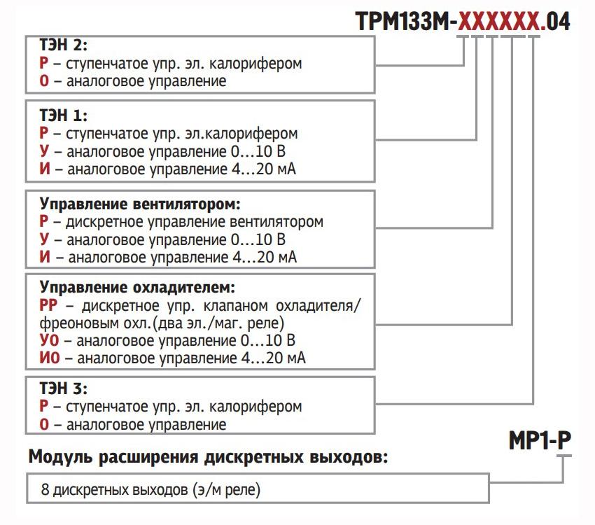 Обозначения при заказе ОВЕН ТРМ133М-04