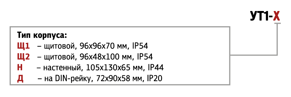 Обозначение при заказе ОВЕН УТ1