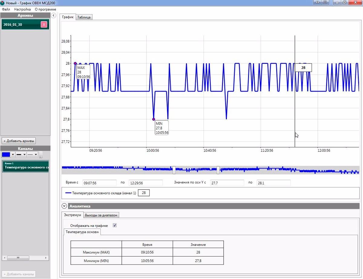 Программа для построения графиков МСД-200