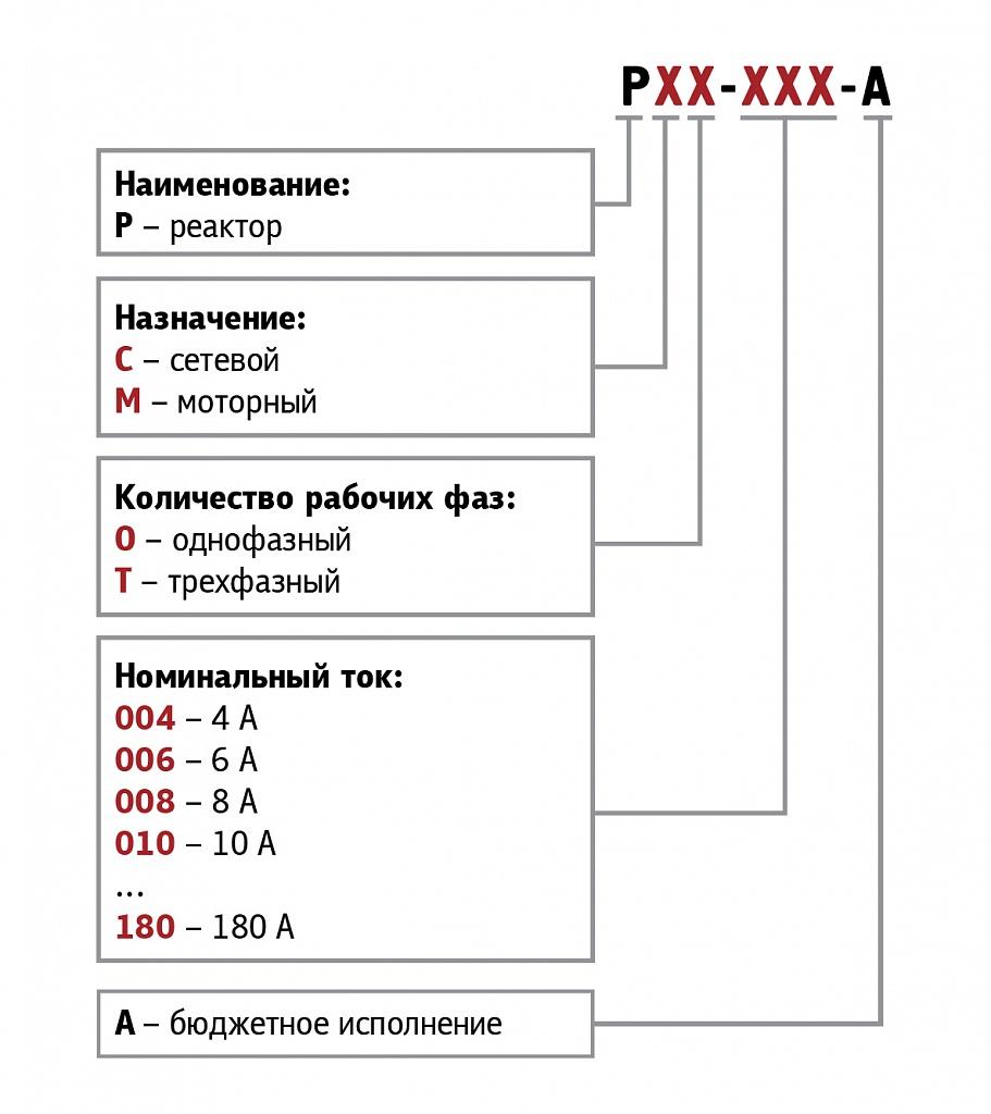Обозначения при заказе ОВЕН РСО и РСТ