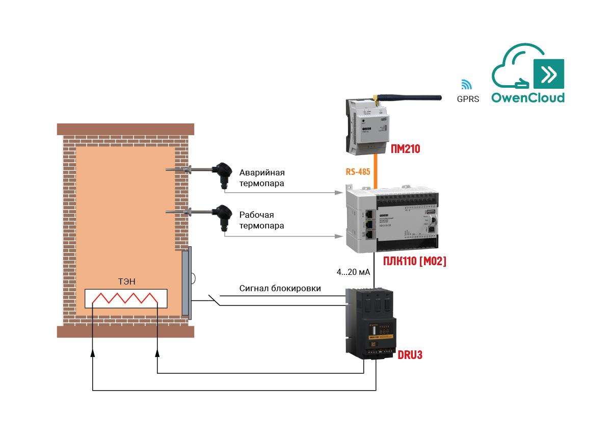 Применение регулятора мощности MEYERTEC DRU3