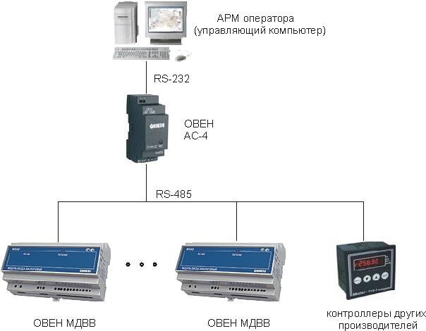 Система управления конвейерам поставщики на конвейер мазда
