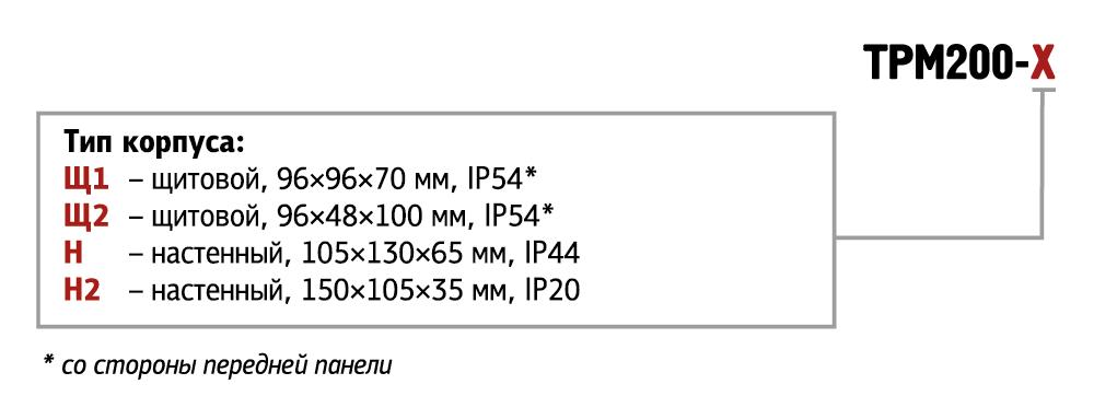 Обозначение при заказе ТРМ200
