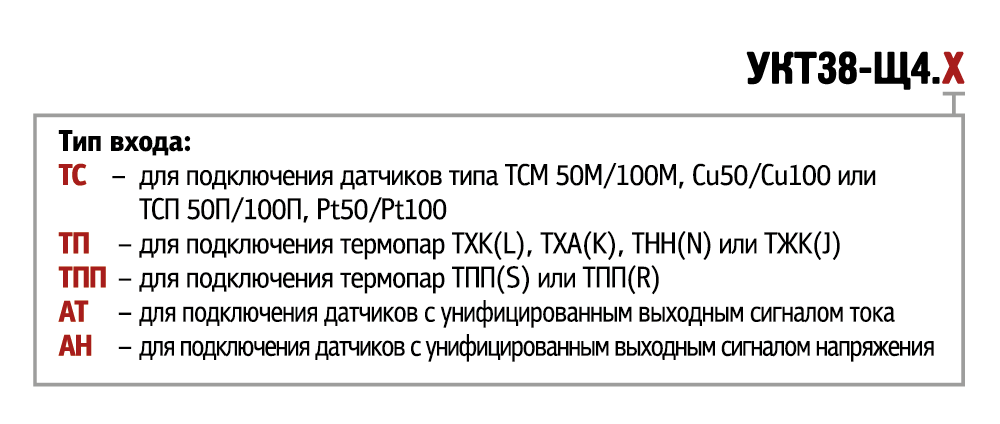 Обозначение при заказе УКТ38-Щ4